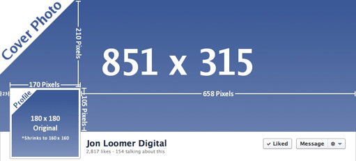 Размер для дизайна страницы facebook