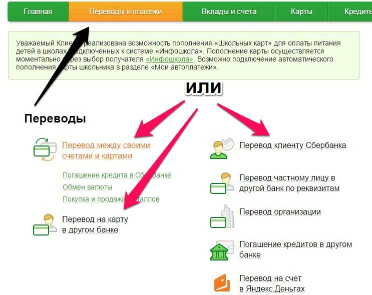 1_perevod_na_kartu_sberbanka
