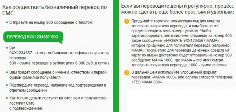 sberbank перевод по номеру телефона