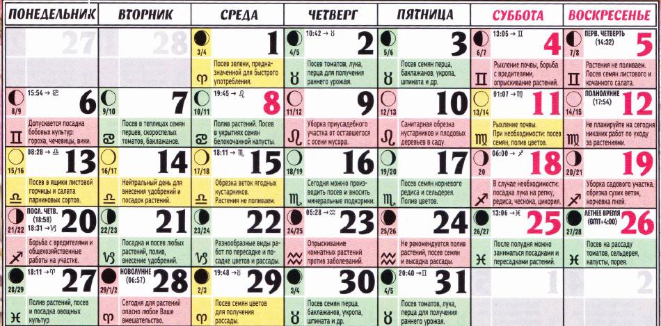 Когда сажать перцы на рассаду по лунному календарю 2018