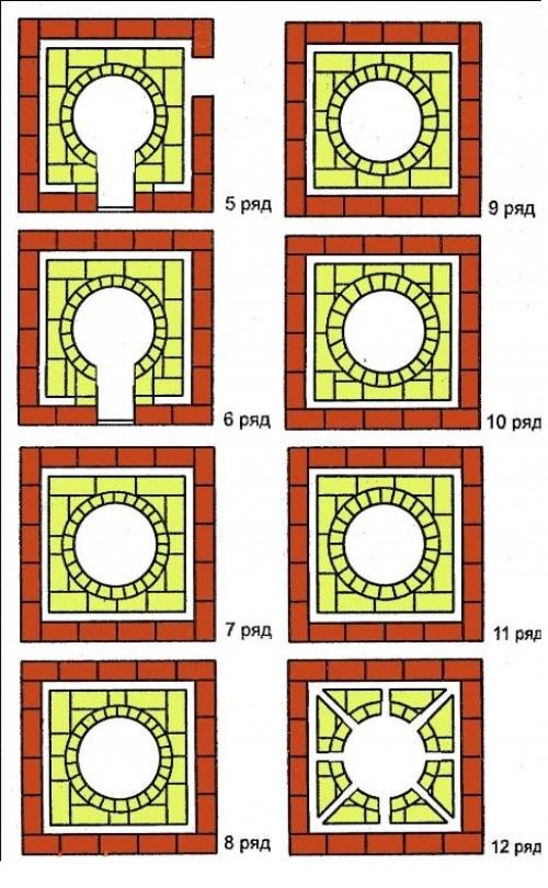 Порядовка казана и мангала из кирпича 48