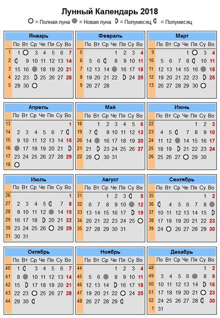 Лунный календарь мая 2018 года
