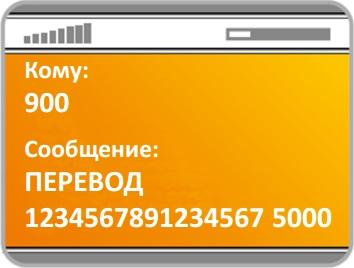 Как через 900 перевести деньги на другую карту сбербанка по номеру карты