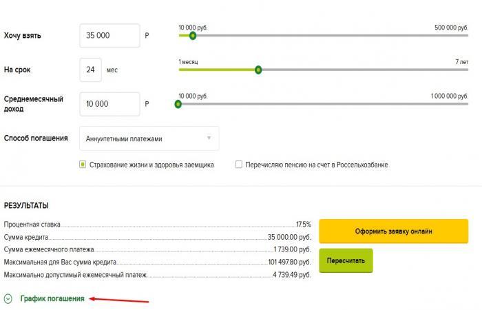 500 000 онлайн кредит беспроцентный займ между юр лицами