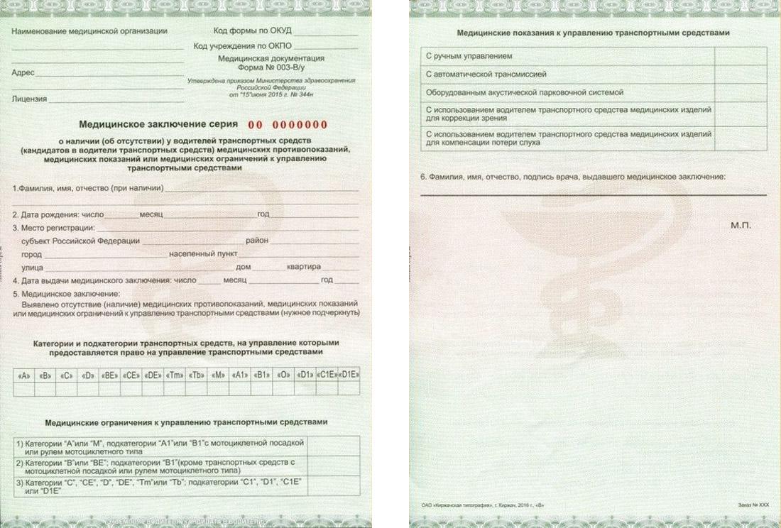 Медицинская справка для водительских прав: форма, срок действия