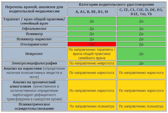 Детские медицинские центры владивосток аленка