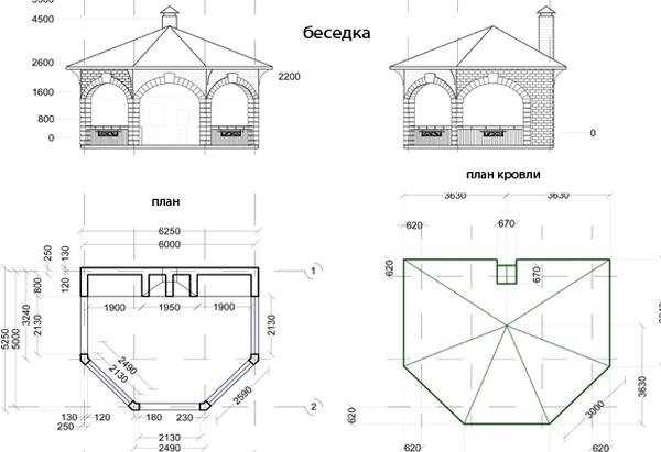Барбекю своими руками чертежи и размеры схемы и проекты эскизы электрокамины и порталы