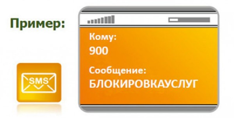 Мобильный банк Сбербанк как отключить